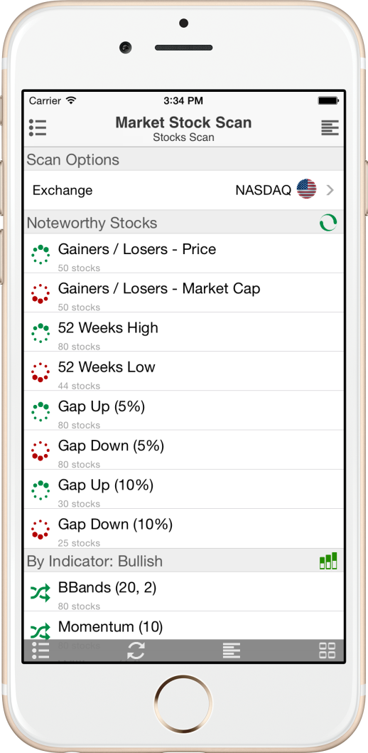 StockIdeal - The Last Stock App You Will Ever Need!